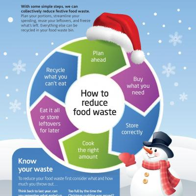 Christmas Food Waste Final Version L res-page-002