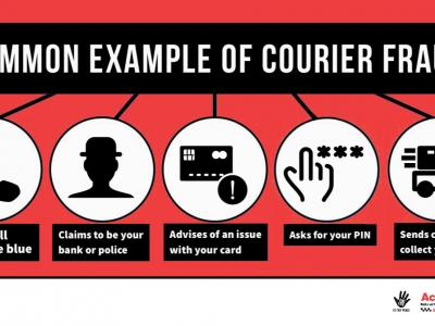 Courier fraud